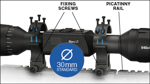 Mounting your scope